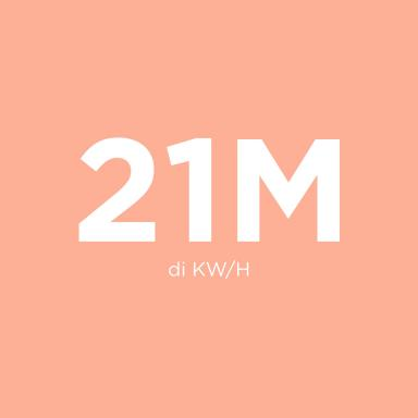 21M Kw/hour